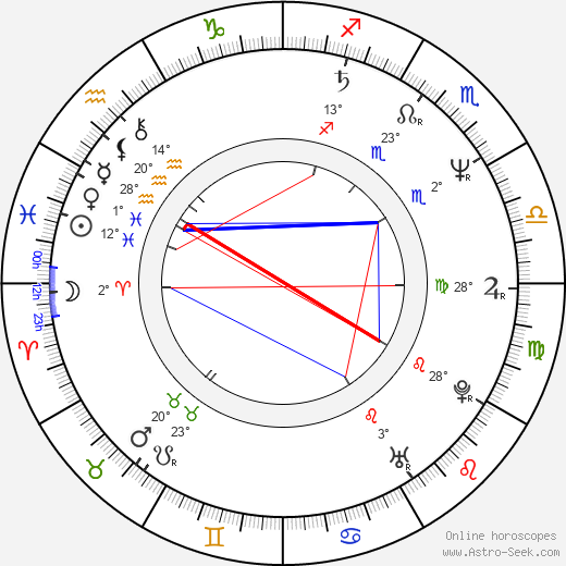 Thom Hoffman birth chart, biography, wikipedia 2019, 2020