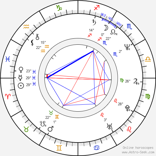 Vanessa Bell Calloway birth chart, biography, wikipedia 2020, 2021