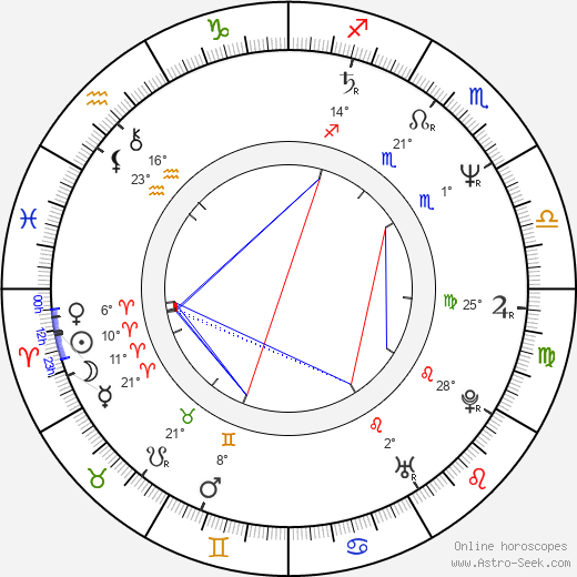 Vladimír Zátka birth chart, biography, wikipedia 2019, 2020
