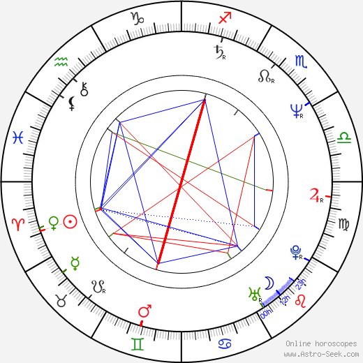 Anna Simone Scott birth chart, Anna Simone Scott astro natal horoscope, astrology