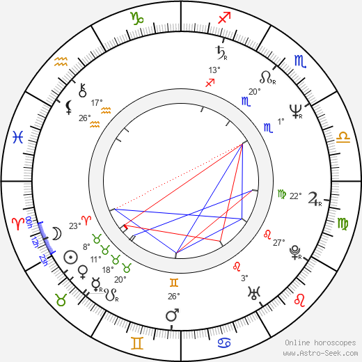 Christopher Young birth chart, biography, wikipedia 2017, 2018