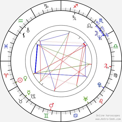 Claudio Fava день рождения гороскоп, Claudio Fava Натальная карта онлайн