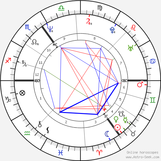 Daniel Day-Lewis tema natale, oroscopo, Daniel Day-Lewis oroscopi gratuiti, astrologia