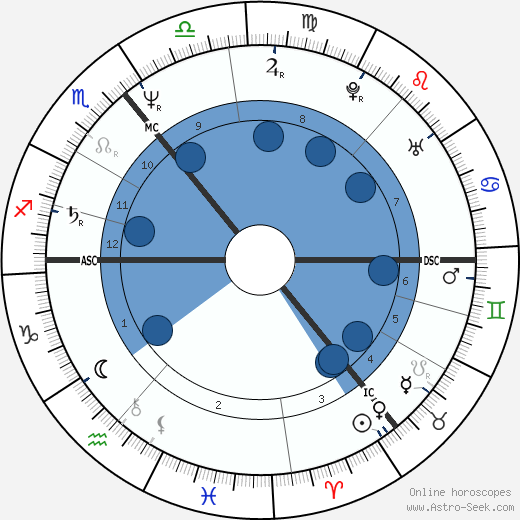 Donald Tusk horoscope, astrology, sign, zodiac, date of birth, instagram