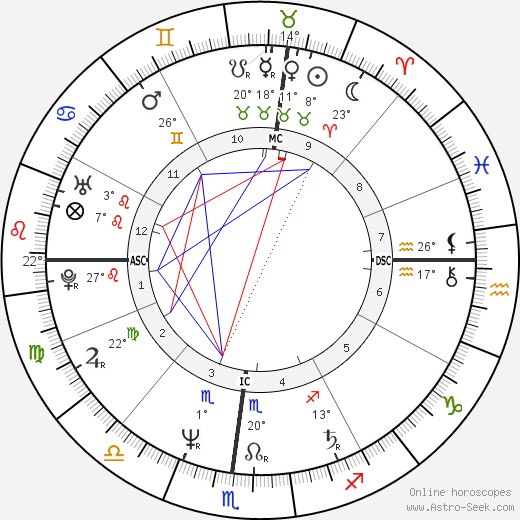 Gabrielle Lazure birth chart, biography, wikipedia 2019, 2020