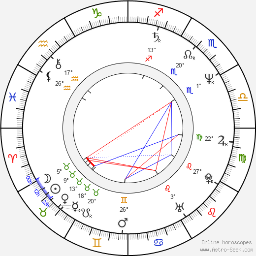 Geoffrey Gould birth chart, biography, wikipedia 2020, 2021