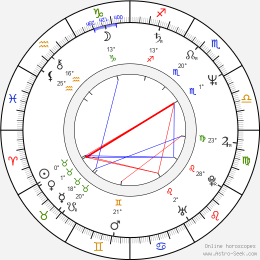 Geraint Wyn Davies birth chart, biography, wikipedia 2018, 2019
