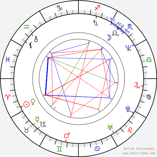 Jan Coster birth chart, Jan Coster astro natal horoscope, astrology