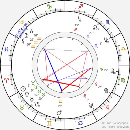 Jan Hooks birth chart, biography, wikipedia 2019, 2020