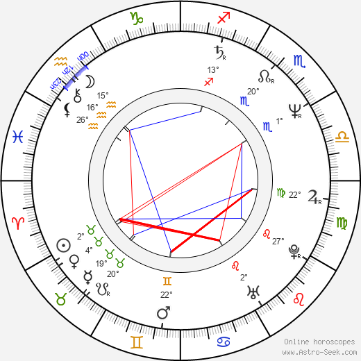 Kenji Kawai birth chart, biography, wikipedia 2019, 2020