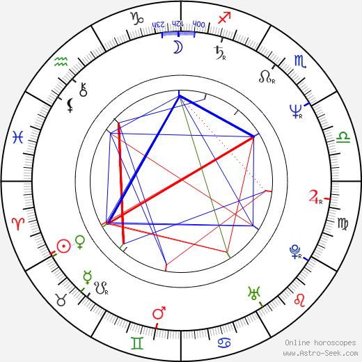 Lilli Gruber birth chart, Lilli Gruber astro natal horoscope, astrology