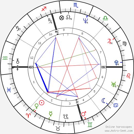 Mary Beth Whitehead tema natale, oroscopo, Mary Beth Whitehead oroscopi gratuiti, astrologia