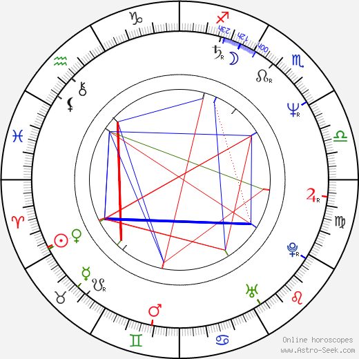 Nick Hornby astro natal birth chart, Nick Hornby horoscope, astrology