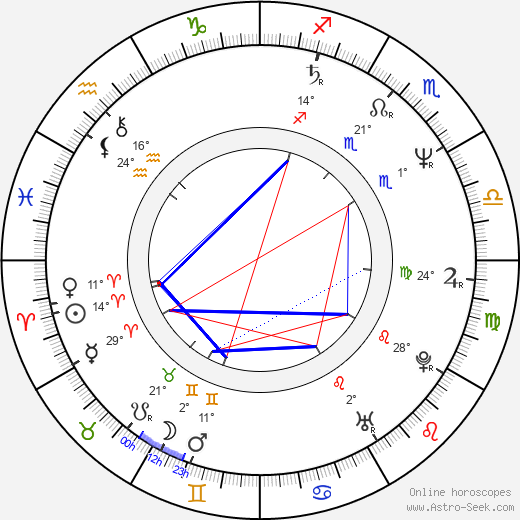 Norman Campbell Rees birth chart, biography, wikipedia 2020, 2021