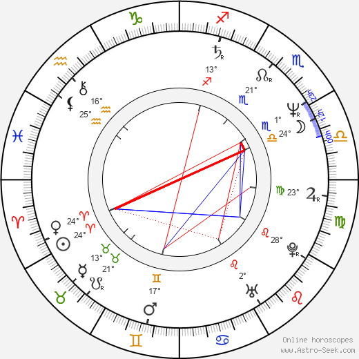 Peter Aczel birth chart, biography, wikipedia 2019, 2020