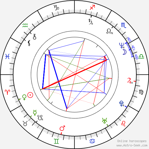 Peter Aczel astro natal birth chart, Peter Aczel horoscope, astrology