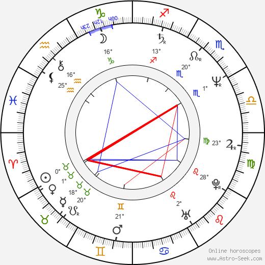 Phil Hawn birth chart, biography, wikipedia 2020, 2021