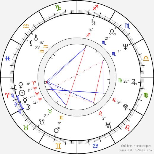 Robert Curtis Brown birth chart, biography, wikipedia 2019, 2020