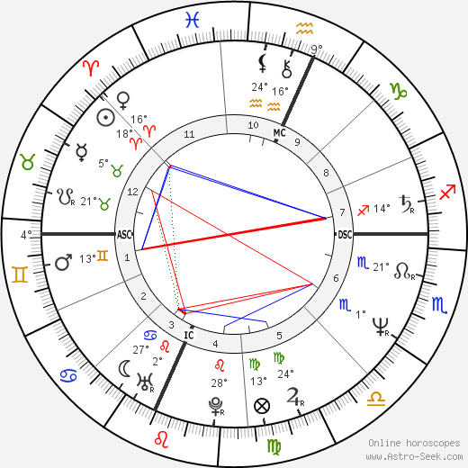 Stephen James Bruder birth chart, biography, wikipedia 2020, 2021