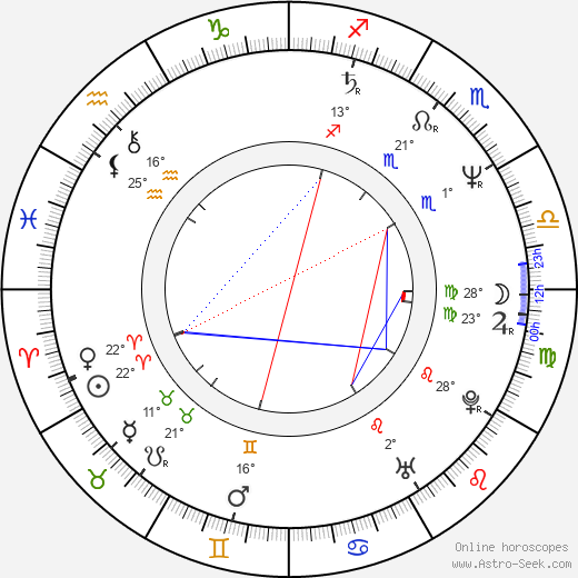 Suzzanne Douglas birth chart, biography, wikipedia 2019, 2020