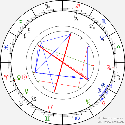Zdeněk Pohlreich tema natale, oroscopo, Zdeněk Pohlreich oroscopi gratuiti, astrologia