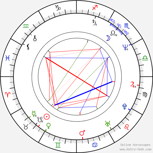 Alan Ball astro natal birth chart, Alan Ball horoscope, astrology