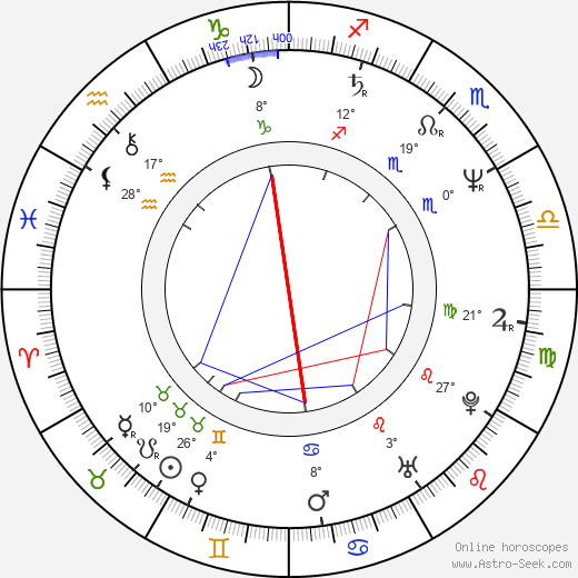 Anna Silvetti birth chart, biography, wikipedia 2018, 2019