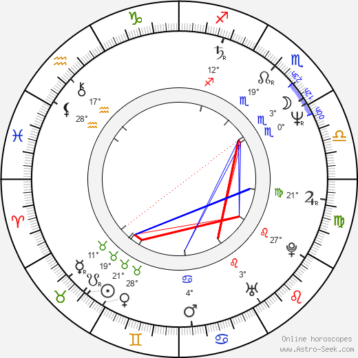 Béatrice Patrie birth chart, biography, wikipedia 2018, 2019