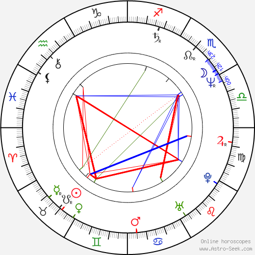 Béatrice Patrie astro natal birth chart, Béatrice Patrie horoscope, astrology