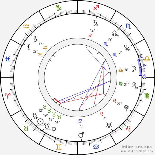 Bruce Penhall birth chart, biography, wikipedia 2018, 2019
