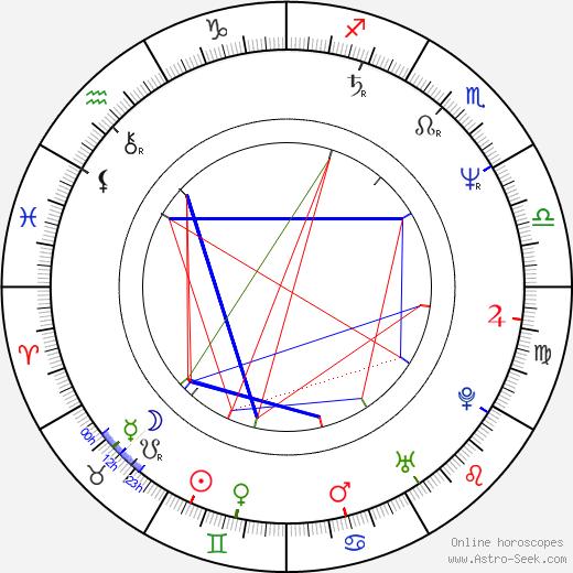 Chelsea Field astro natal birth chart, Chelsea Field horoscope, astrology