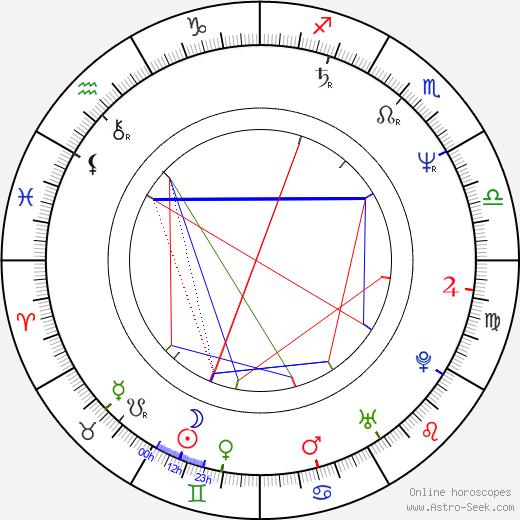 Clara Law день рождения гороскоп, Clara Law Натальная карта онлайн