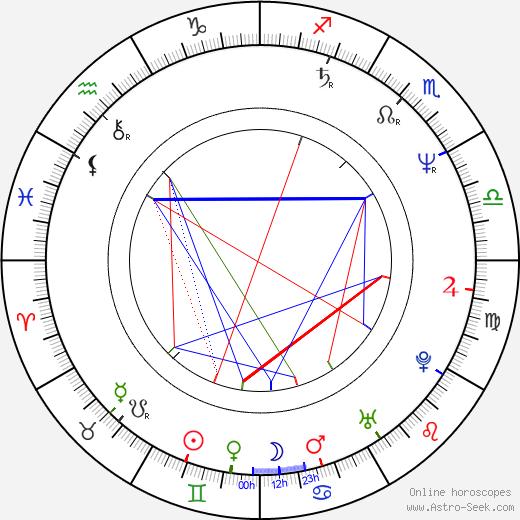 Gabriel Barylli tema natale, oroscopo, Gabriel Barylli oroscopi gratuiti, astrologia