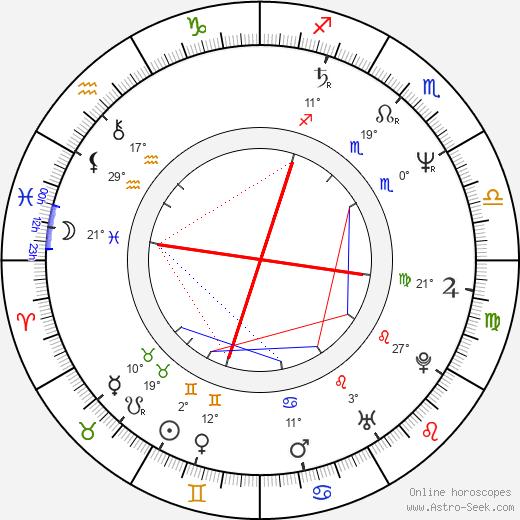 Jimmy McShane birth chart, biography, wikipedia 2020, 2021