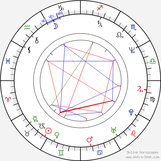 Joseph Pierson birth chart, Joseph Pierson astro natal horoscope, astrology