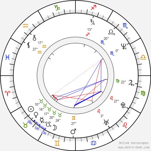 Kô Ohtani birth chart, biography, wikipedia 2019, 2020