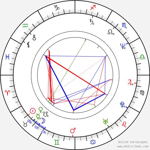 Kô Ohtani birth chart, Kô Ohtani astro natal horoscope, astrology