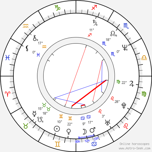 Kyle Secor birth chart, biography, wikipedia 2019, 2020