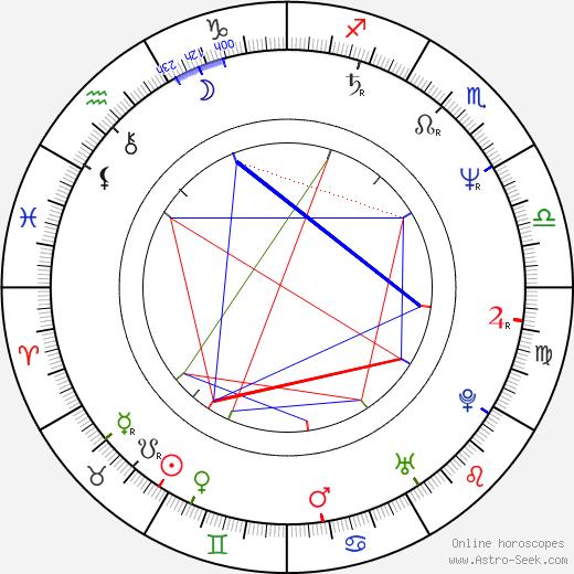 Lionel Shriver birth chart, Lionel Shriver astro natal horoscope, astrology