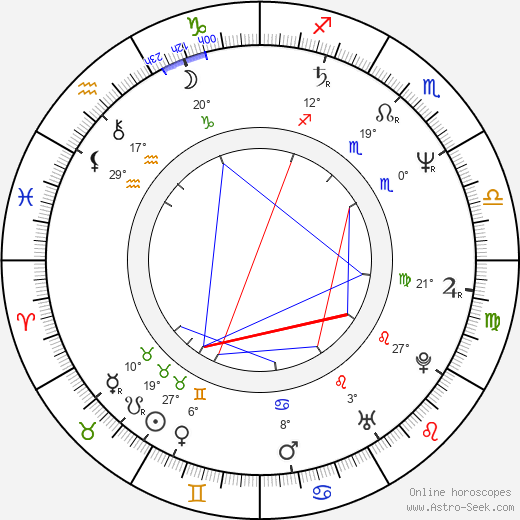 Michael Cretu birth chart, biography, wikipedia 2018, 2019