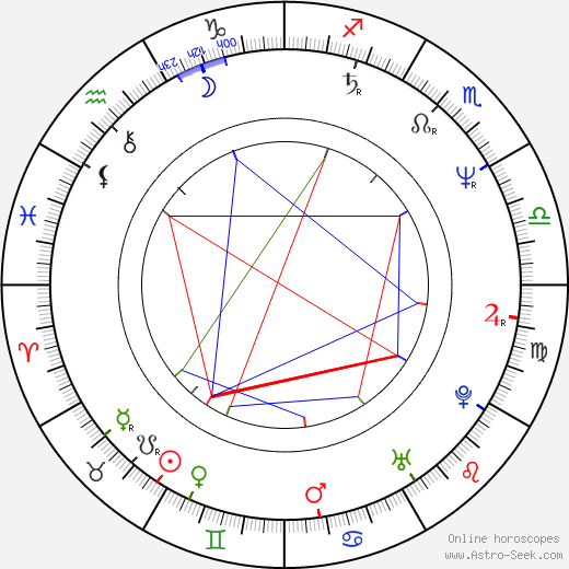 Michael Cretu astro natal birth chart, Michael Cretu horoscope, astrology