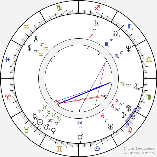 Ned Bellamy birth chart, biography, wikipedia 2019, 2020