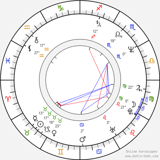 Otakar Brousek Jr. birth chart, biography, wikipedia 2019, 2020
