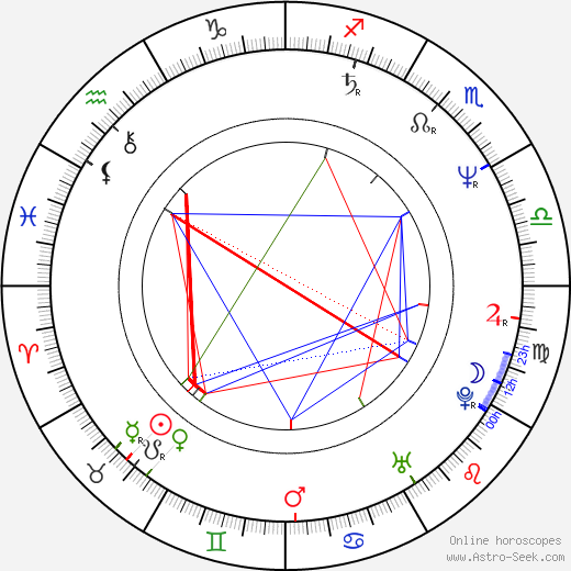 Otakar Brousek Jr. astro natal birth chart, Otakar Brousek Jr. horoscope, astrology