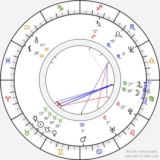 Paolo Barzman birth chart, biography, wikipedia 2019, 2020