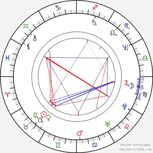 Paolo Barzman astro natal birth chart, Paolo Barzman horoscope, astrology