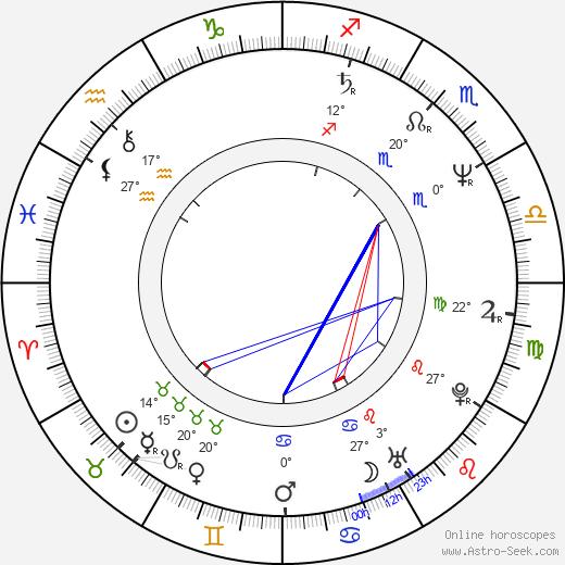 Rick Kleber birth chart, biography, wikipedia 2020, 2021