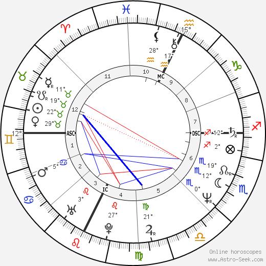 Stefano Tacconi birth chart, biography, wikipedia 2020, 2021