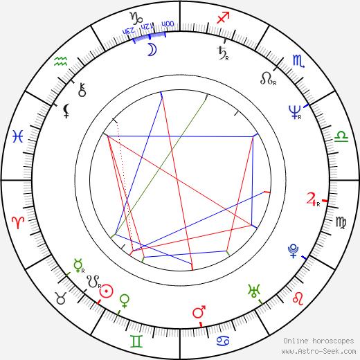 Tom Todoroff tema natale, oroscopo, Tom Todoroff oroscopi gratuiti, astrologia