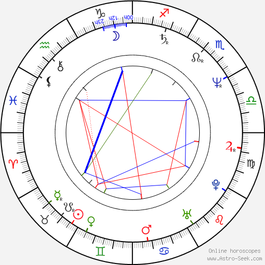 W. G. III Boynes birth chart, W. G. III Boynes astro natal horoscope, astrology